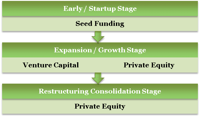 Private-Equity1